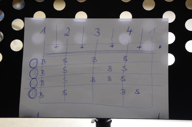Gesangsausbildung POWERVOICE: Rhythmus